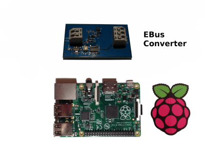 eBUS Converter, Smarthome with RPi and Openhab