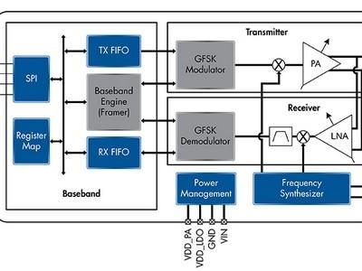 Draadloze USB-transceiver werkt drie jaar op één batterij