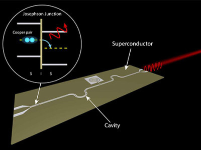TU Delft ontwikkelt on-chip microgolflaser
