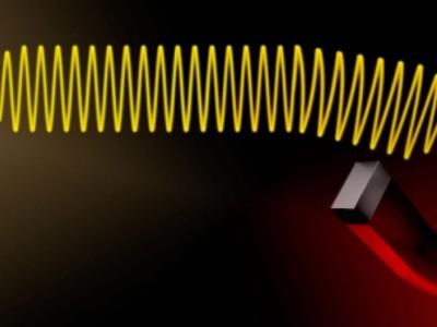 Kunstmatige magnetische velden voor sturen van fotonen