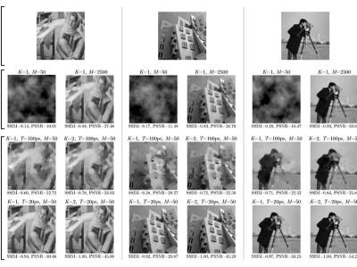 MIT ontwikkelt snelle één-pixel-camera