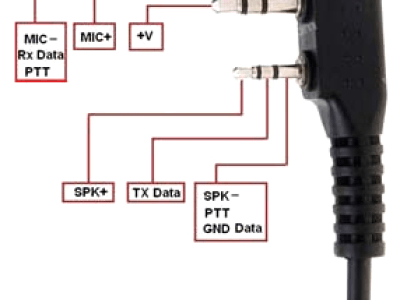 Double jack connector of the Baofeng UV-5R VHF radio. Only three of the six signals are used here.