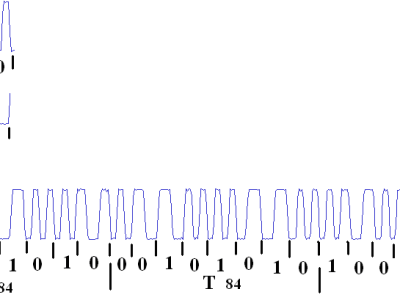Example of an AFSK transmission.