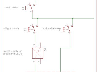 simple e-plan