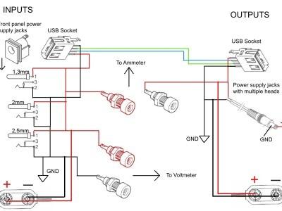 Drawing of CIVAC