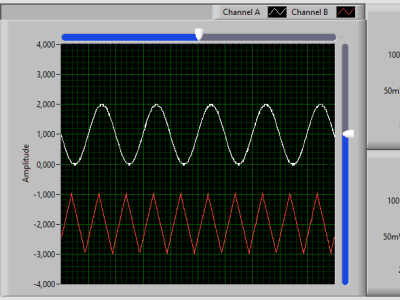 LabVIEW support for SmartScope