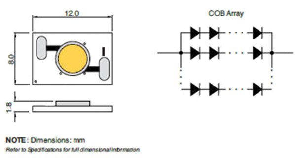 Sharp Petite Zenigata COB LEDs
