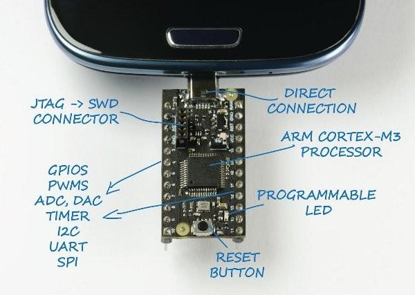 USB2Go_explained