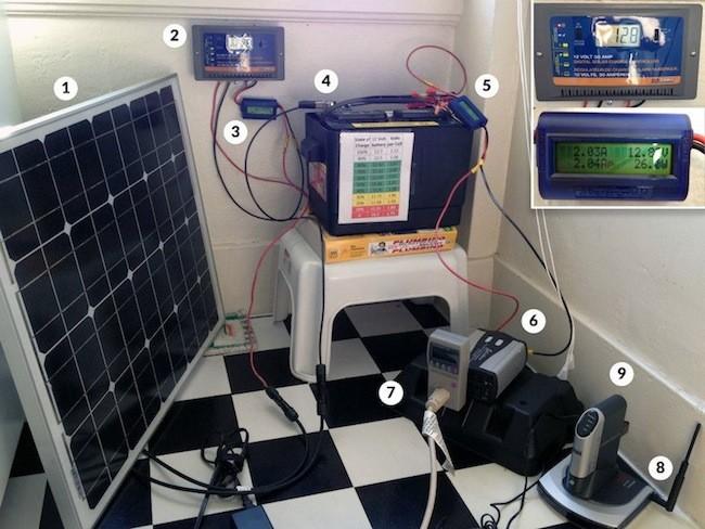 solar powered wikipedia server