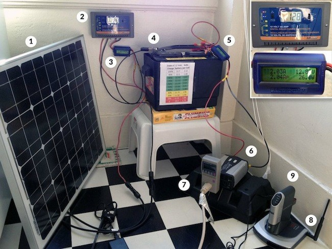 solar powered wikipedia server