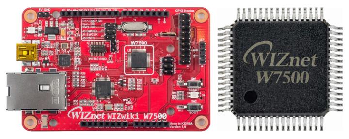 WZwiki W7500 + Chip