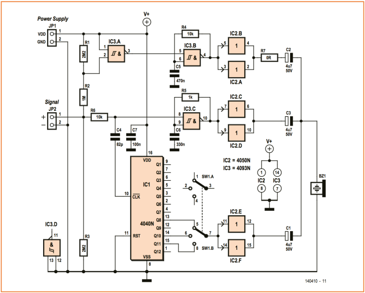 Schema van de Beep
