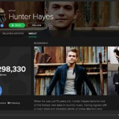 Nieuwe biografie-pagina op Spotify