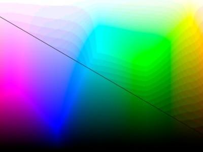 Achtergrond kleurdiepte tv's: wat is 8-bit, 10-bit en 12-bit?