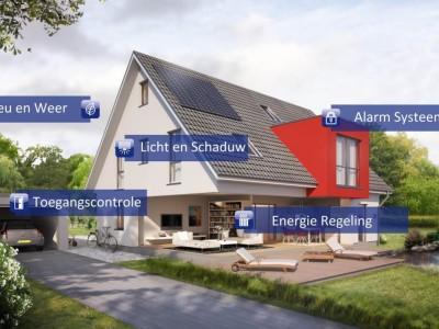 Tien smart home-platformen uitgelicht (deel 2)