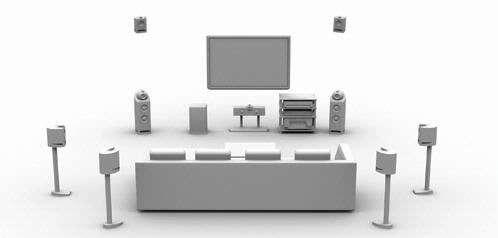 Dolby Pro Logic IIz (DPLIIz) doet in essentie hetzelfde als DPLIIx, maar voegt twee extra front height-geluidskanalen toe aan een bestaande 5.1- of 7.1-opstelling.
