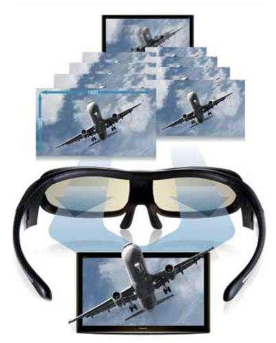 3D-films geven oogpijn volgens wetenschappers
