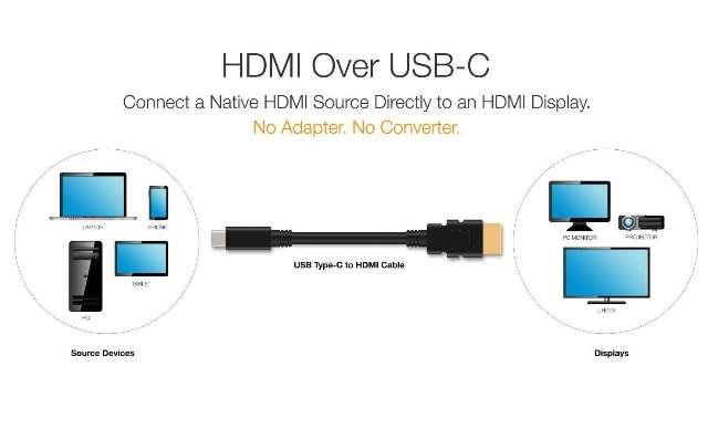 USB-C krijgt HDMI en audio-ondersteuning