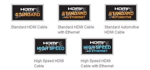 De vijf labels voor HDMI-kabels