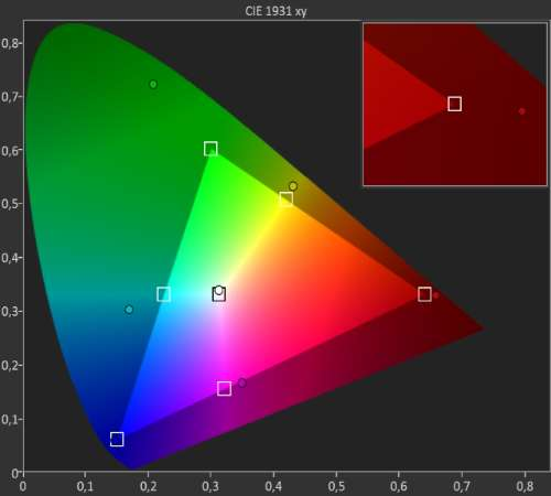 KE55S9C extended color