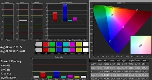 Toshiba 58M9363DG kleur