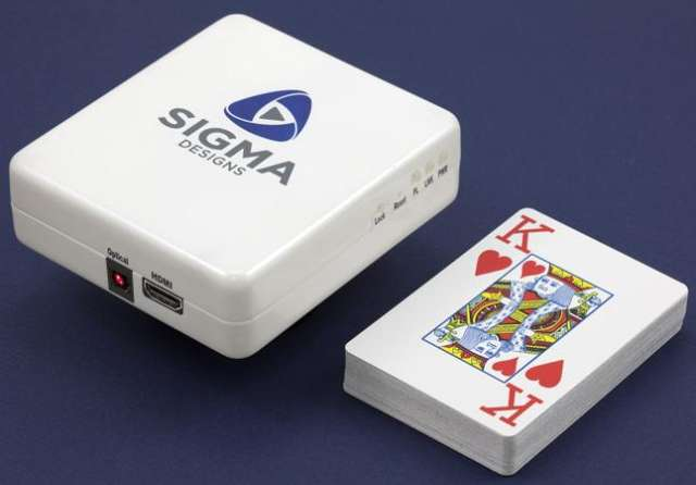 Sigma ultradunne settopbox